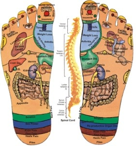Health Benefits of Acupressure